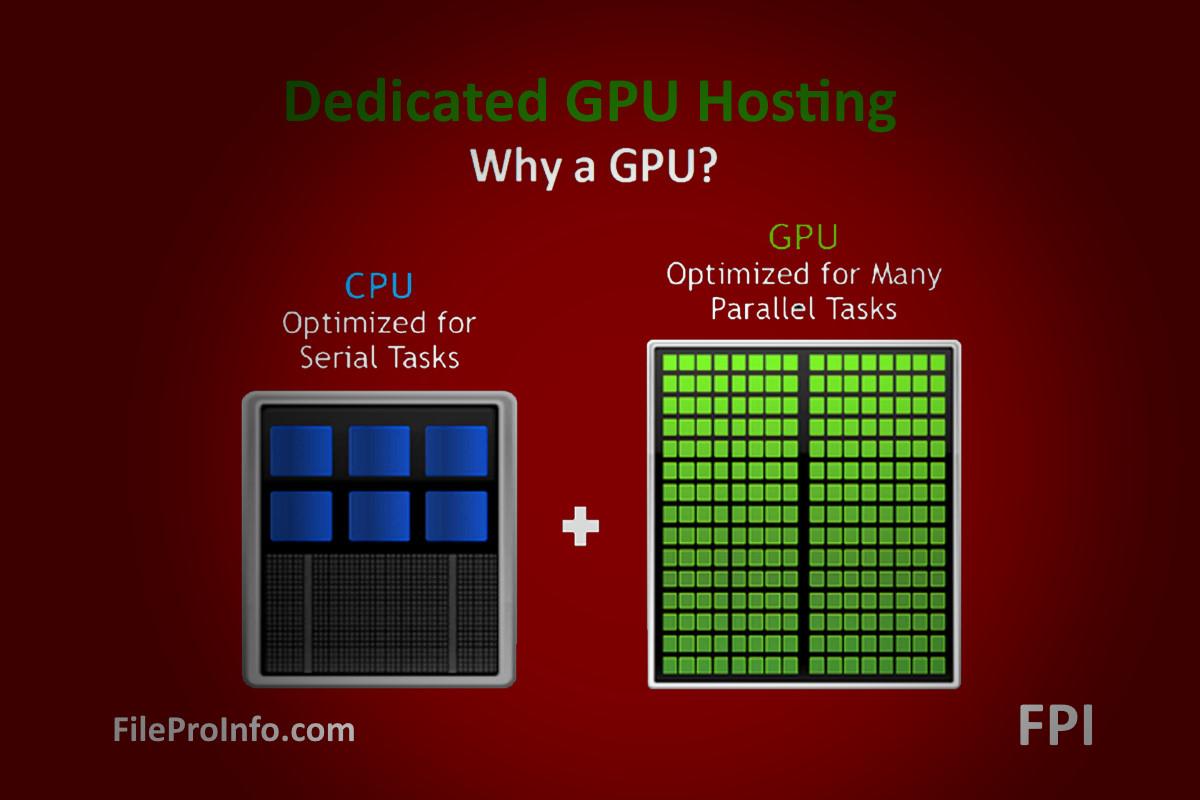 Super-Fast Dedicated GPU servers and Dedicated GPU Hosting by OXTRYS.com